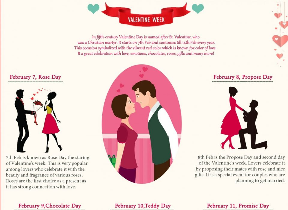 Valentine Day Week List 2019 – Why we celebrate ? Full List 7th-14th February