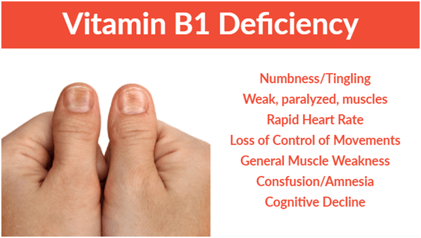 Causes of Vitamin B1 Deficiency
