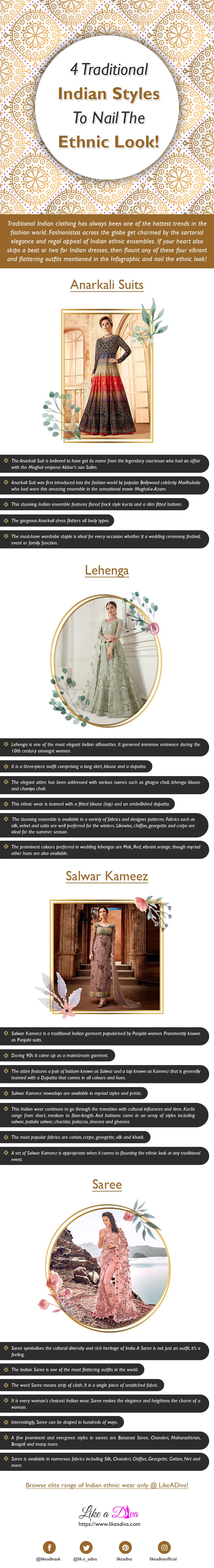 Infographic Traditional Indian Styles to Nail the Ethnic Look