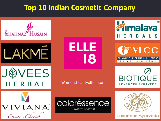 Indian Cosmetic Product Price List: Top 10 Indian Cosmetics Company