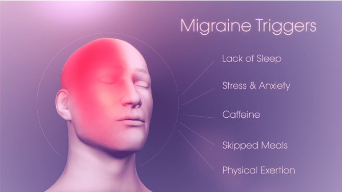Difference Between Migraine and Headache?