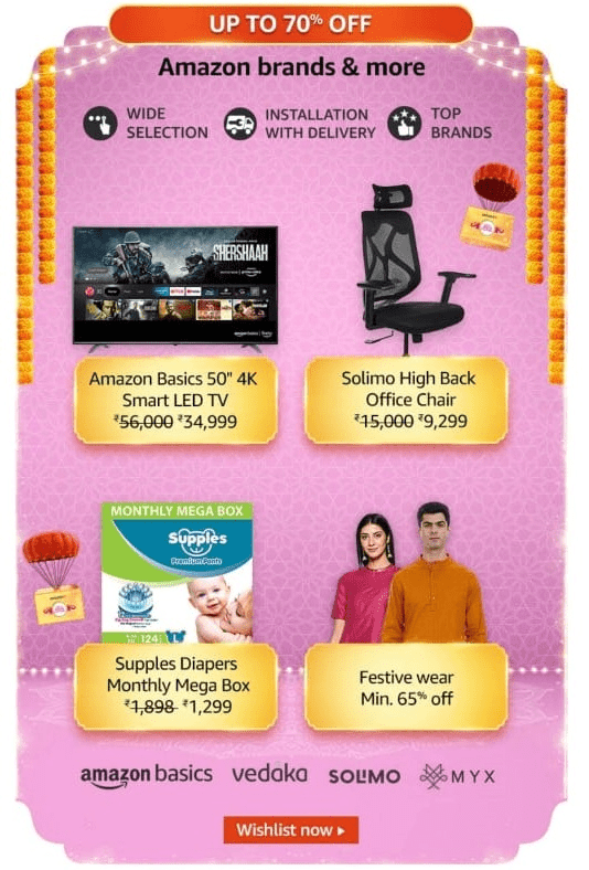 Amazon Great Indian Festival Sale 2021 All Offer List